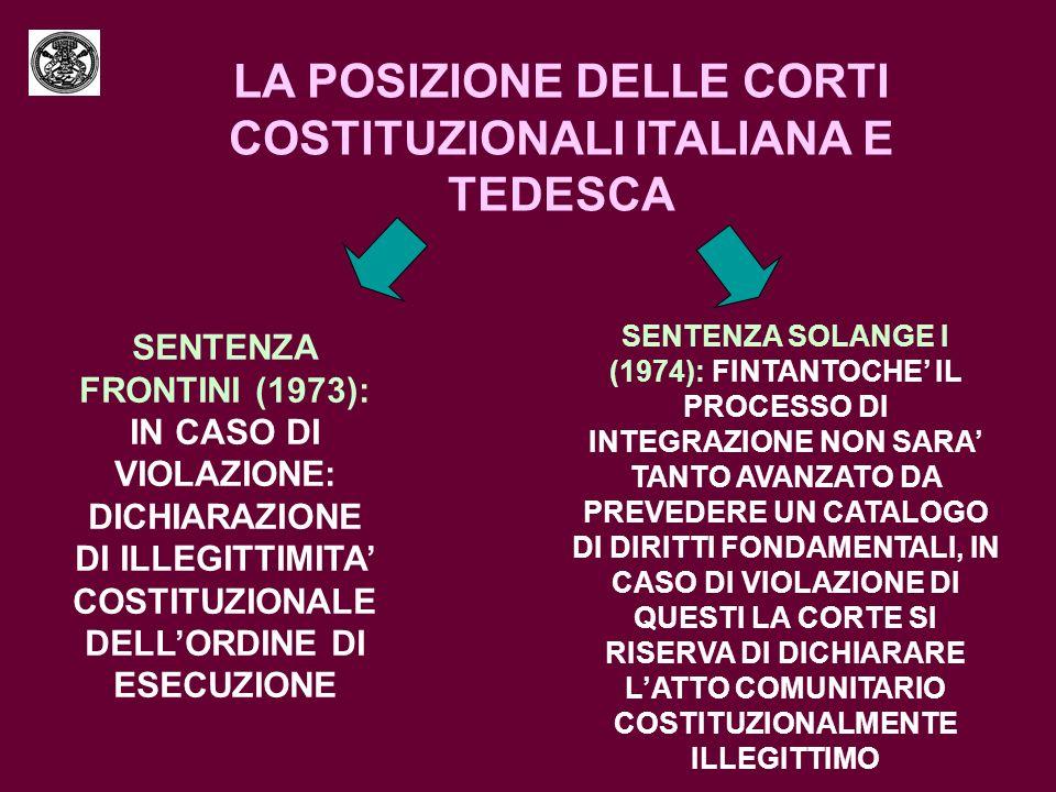 LA POSIZIONE DELLE CORTI COSTITUZIONALI ITALIANA E TEDESCA