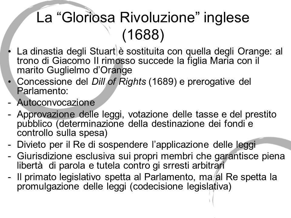 La Gloriosa Rivoluzione inglese (1688)