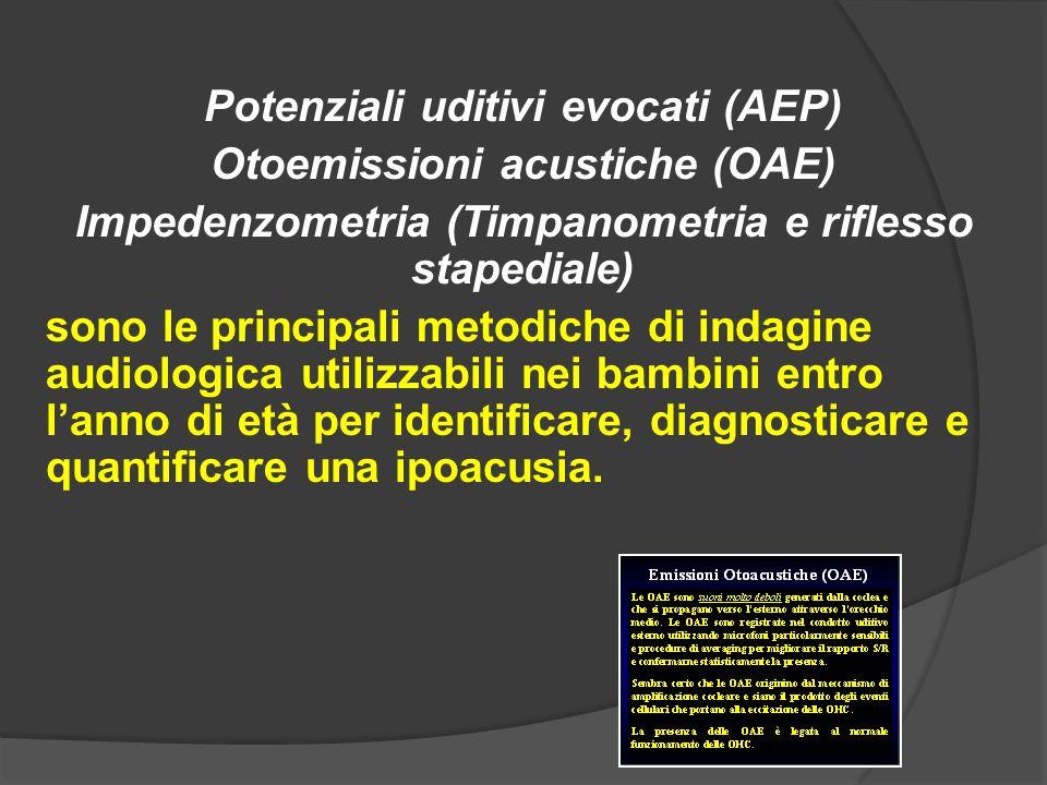 Potenziali uditivi evocati (AEP) Otoemissioni acustiche (OAE) Impedenzometria (Timpanometria e riflesso stapediale) sono le principali metodiche di indagine audiologica utilizzabili nei bambini entro l'anno di età per identificare, diagnosticare e quantificare una ipoacusia.