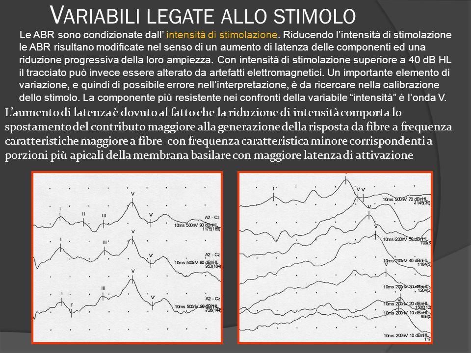 Variabili legate allo stimolo