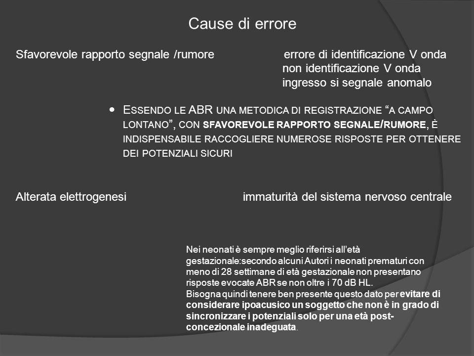 Cause di errore Sfavorevole rapporto segnale /rumore errore di identificazione V onda.