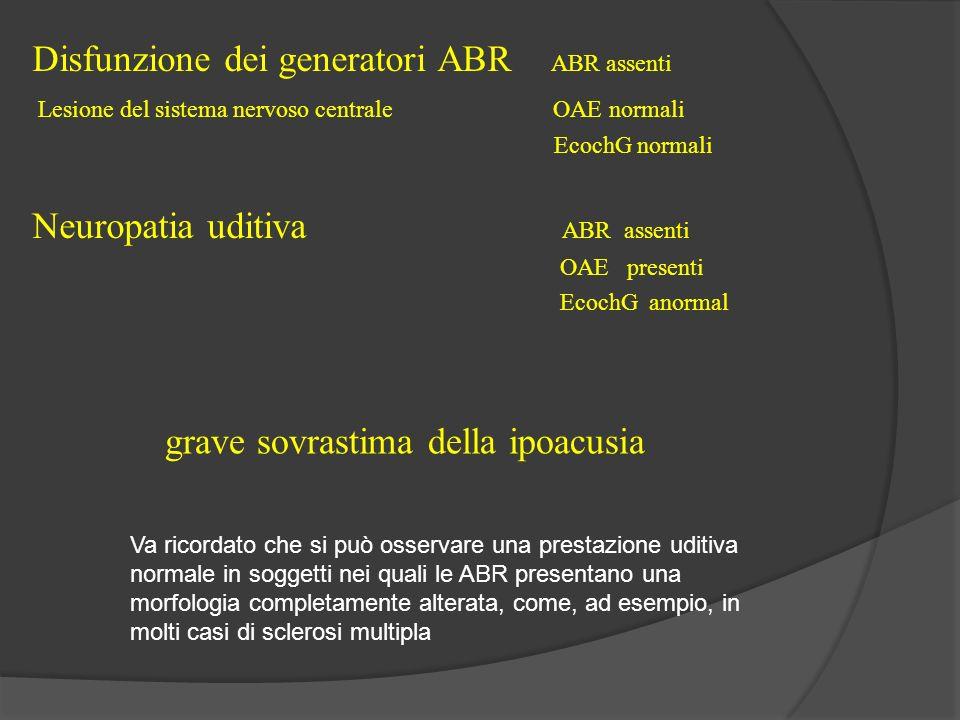 Disfunzione dei generatori ABR ABR assenti