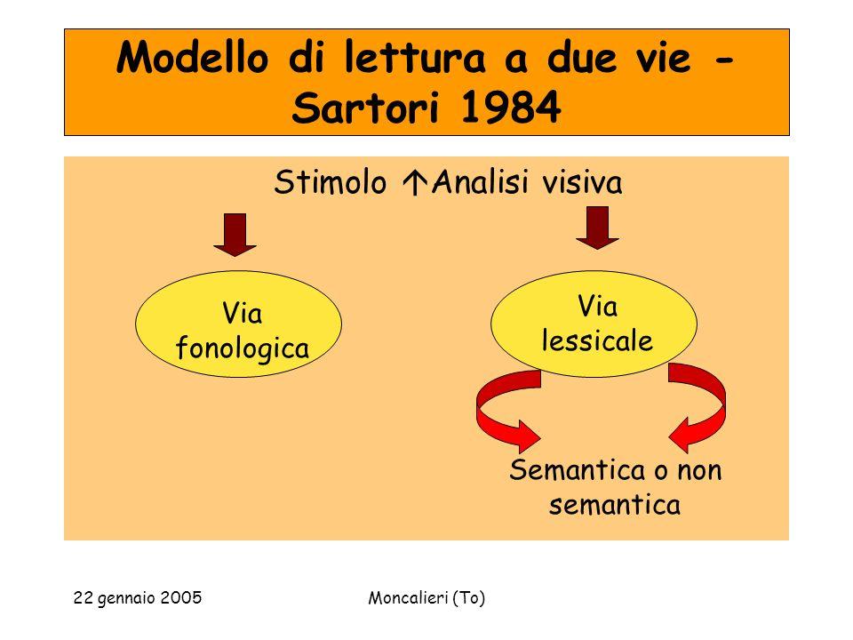Modello di lettura a due vie - Sartori 1984