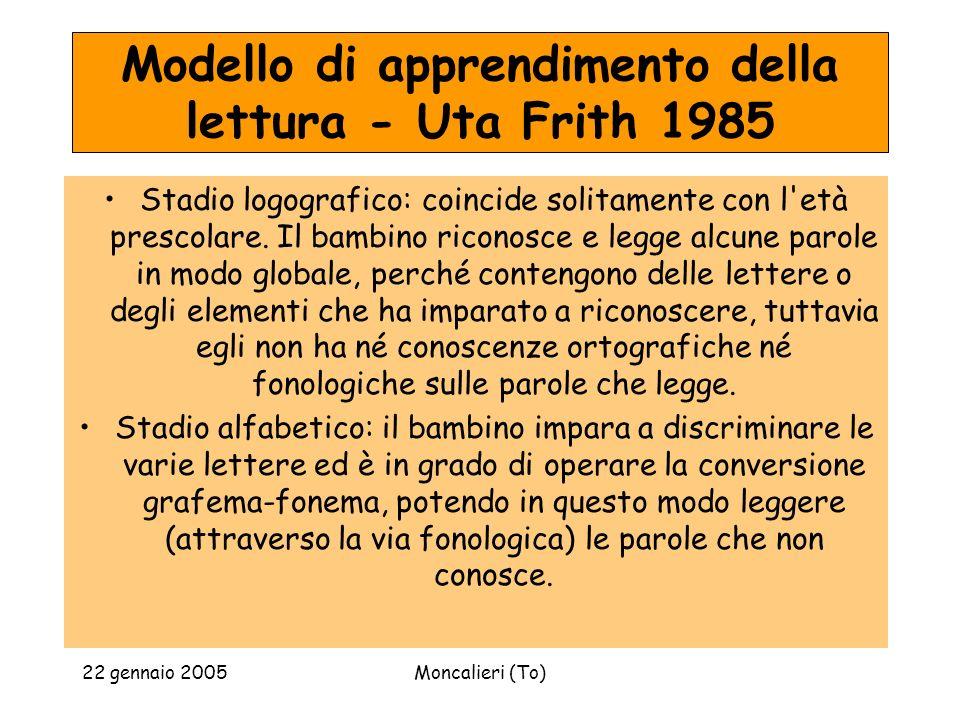 Modello di apprendimento della lettura - Uta Frith 1985