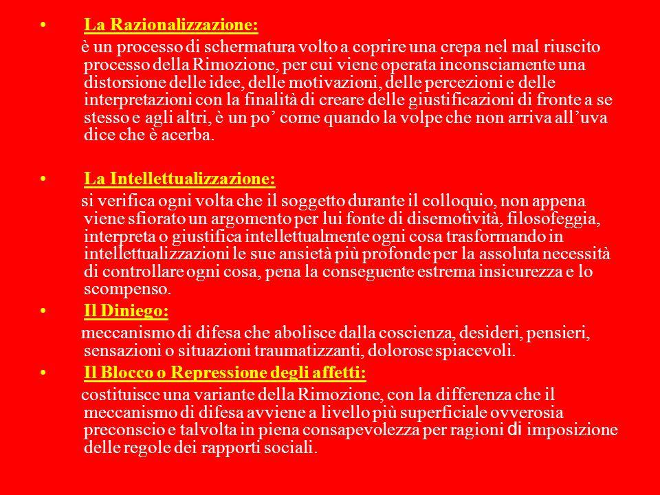 La Razionalizzazione:
