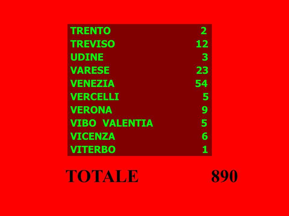 TOTALE 890 TRENTO 2 TREVISO 12 UDINE 3 VARESE 23 VENEZIA 54 VERCELLI 5