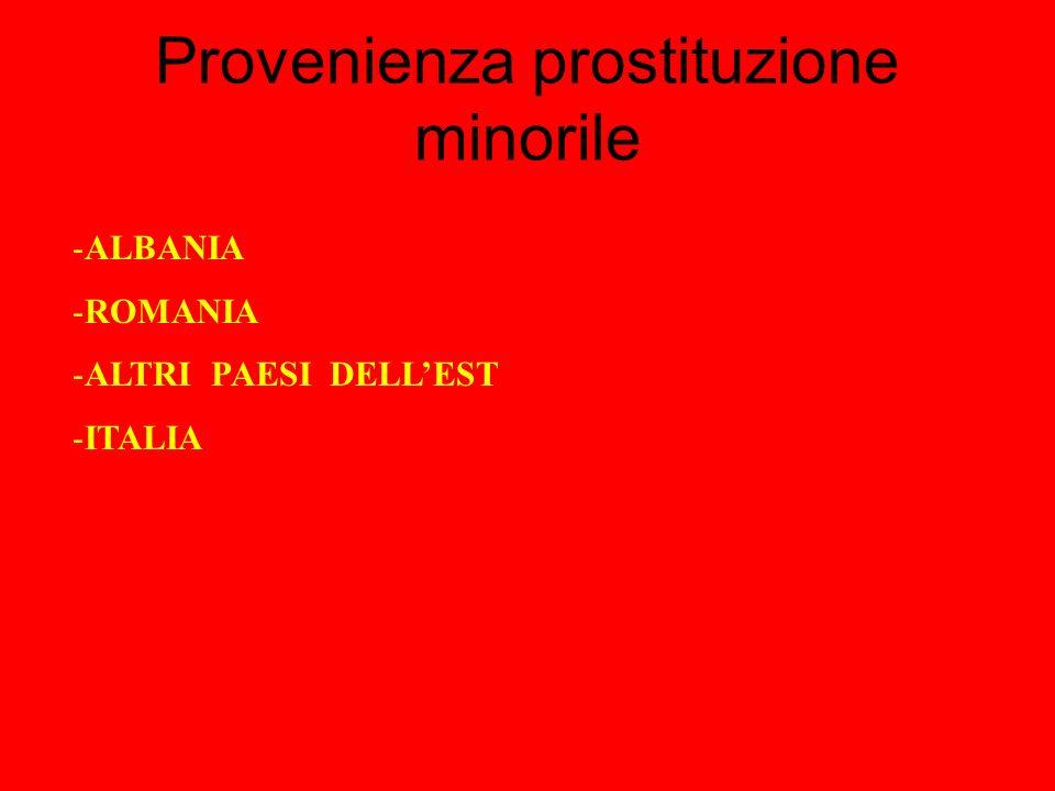 Provenienza prostituzione minorile