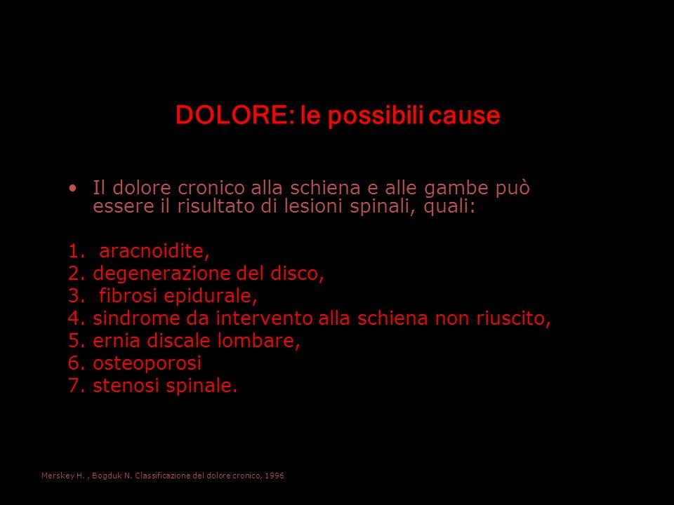 DOLORE: le possibili cause