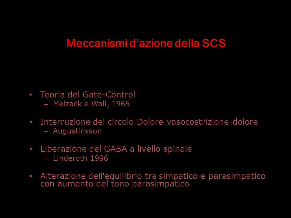 Meccanismi d'azione della SCS