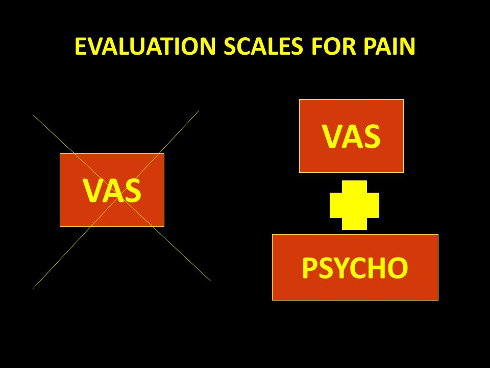 EVALUATION SCALES FOR PAIN