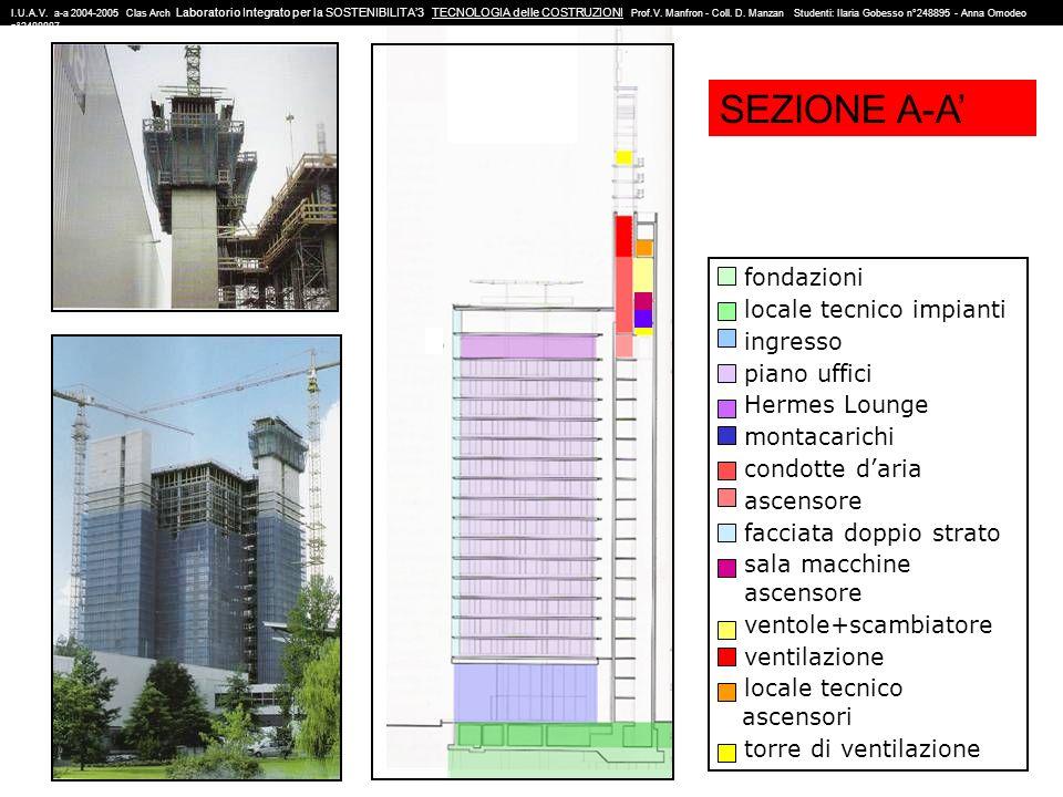 SEZIONE A-A' fondazioni locale tecnico impianti ingresso piano uffici