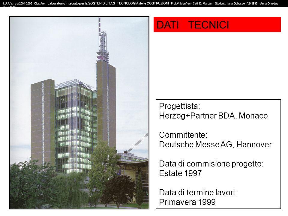 DATI TECNICI Progettista: Herzog+Partner BDA, Monaco Committente: