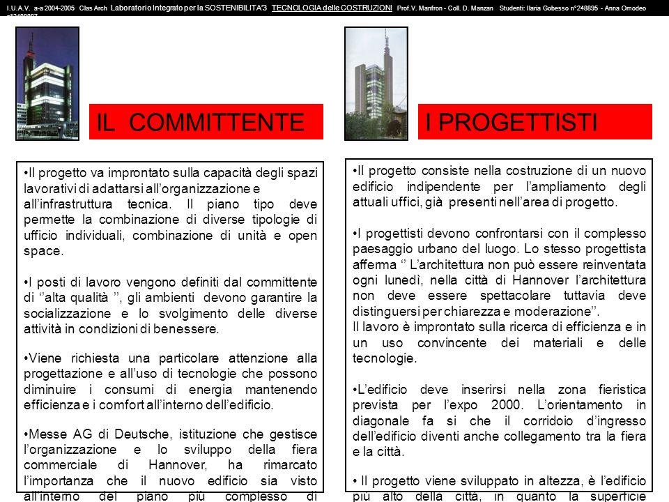 IL COMMITTENTE I PROGETTISTI