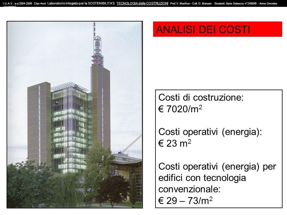 ANALISI DEI COSTI Costi di costruzione: € 7020/m2