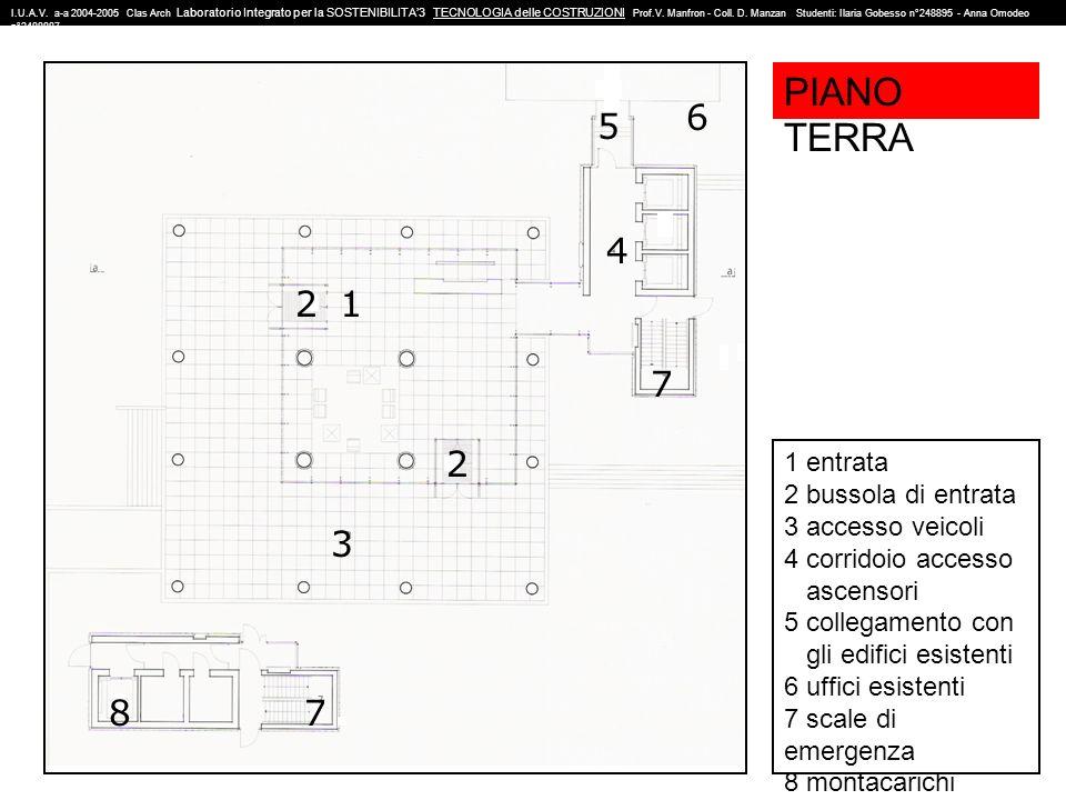 PIANO TERRA 6 5 4 2 1 7 2 3 8 7 1 entrata 2 bussola di entrata