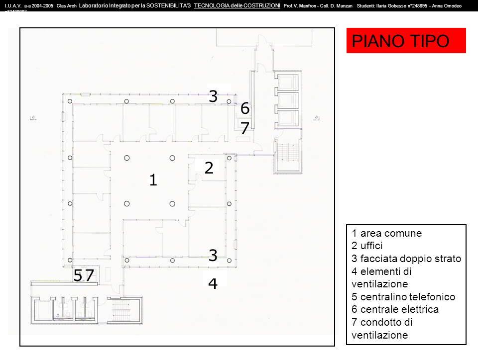 PIANO TIPO 3 6 7 2 1 3 5 7 4 1 area comune 2 uffici