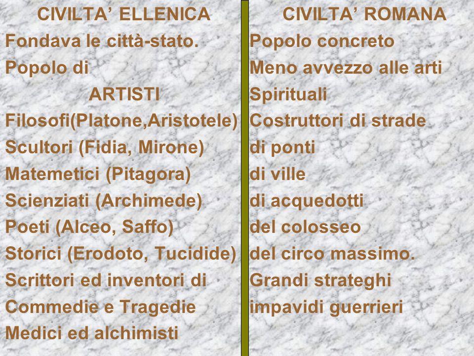 CIVILTA' ELLENICA Fondava le città-stato. Popolo di. ARTISTI. Filosofi(Platone,Aristotele) Scultori (Fidia, Mirone)