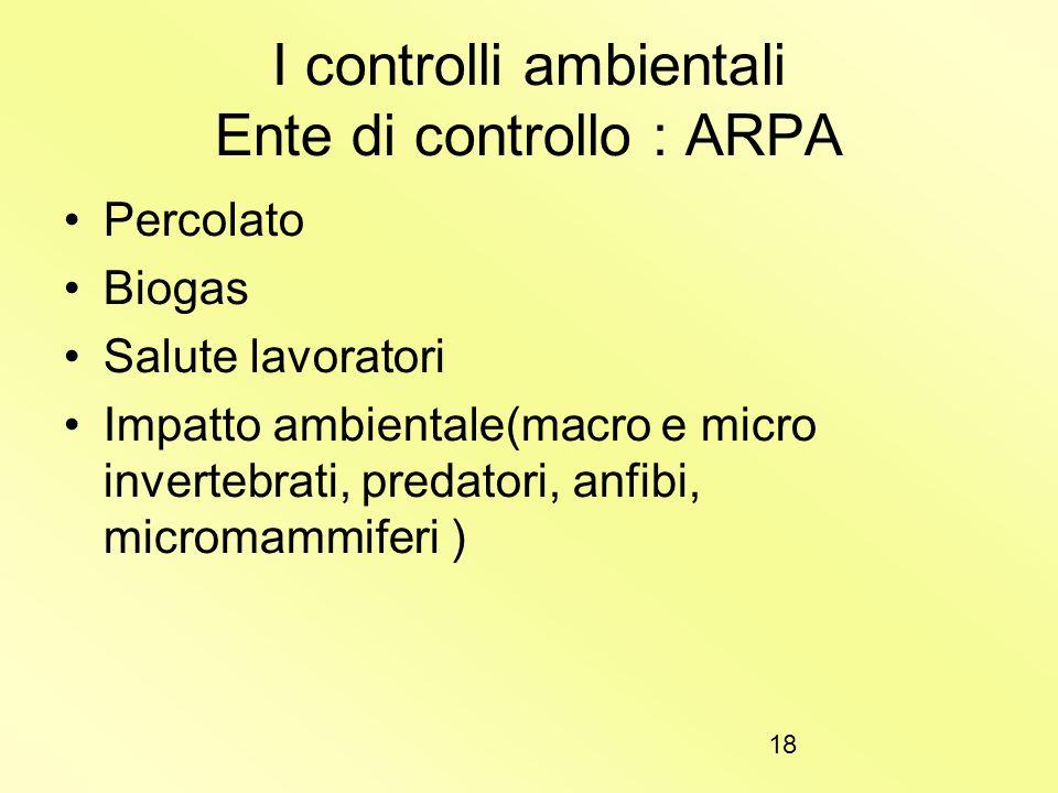 I controlli ambientali Ente di controllo : ARPA