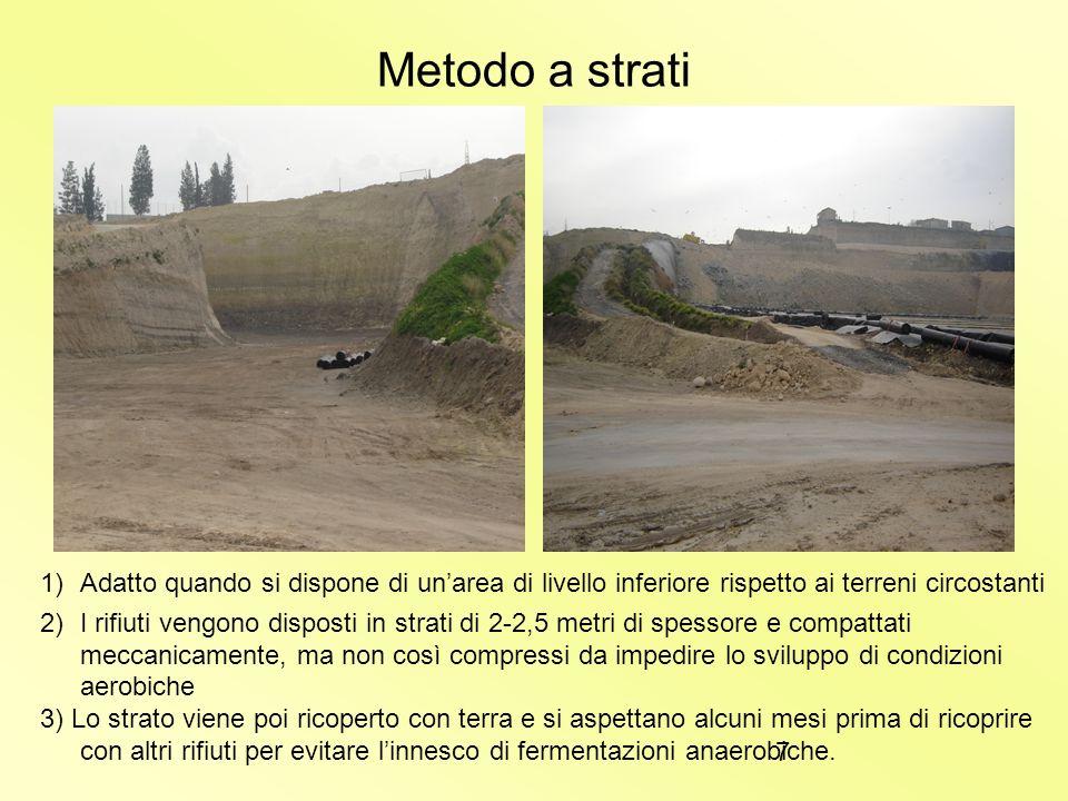 Metodo a strati Adatto quando si dispone di un'area di livello inferiore rispetto ai terreni circostanti.