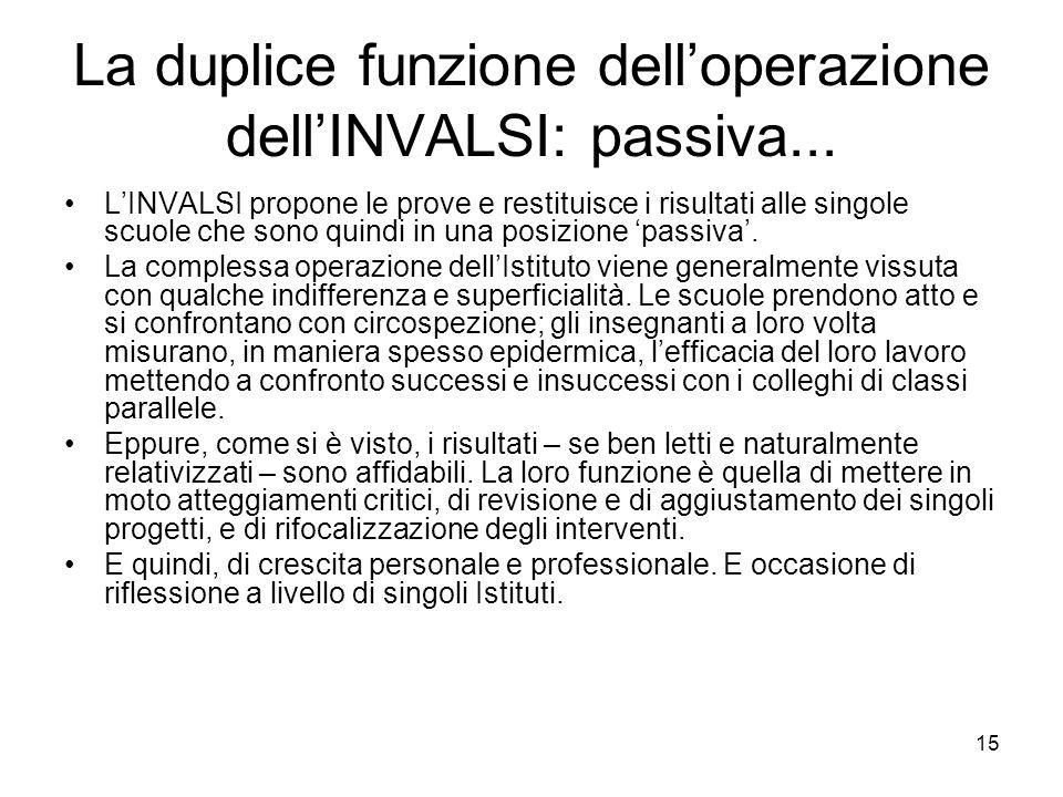 La duplice funzione dell'operazione dell'INVALSI: passiva...