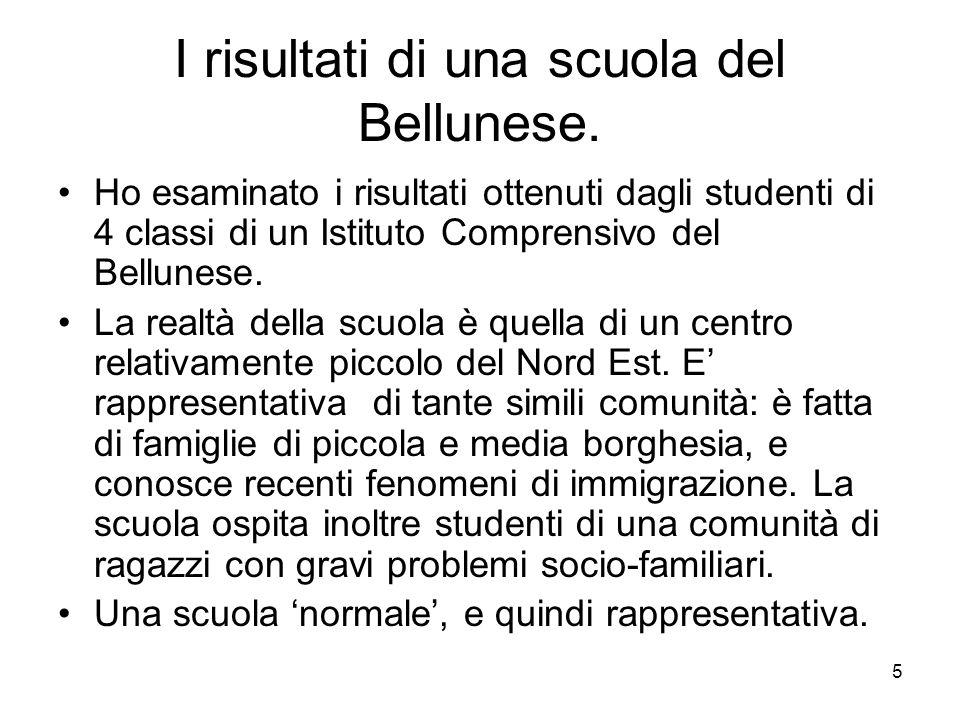 I risultati di una scuola del Bellunese.