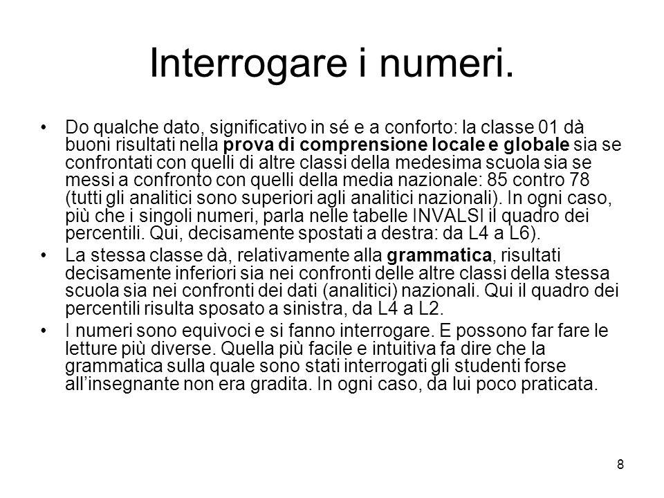Interrogare i numeri.
