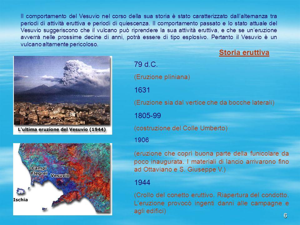 Storia eruttiva 79 d.C. 1631 1805-99 1944 (Eruzione pliniana)