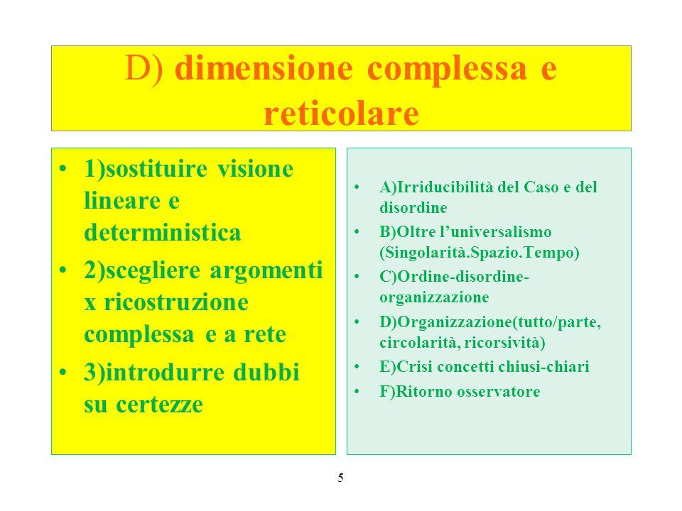 D) dimensione complessa e reticolare