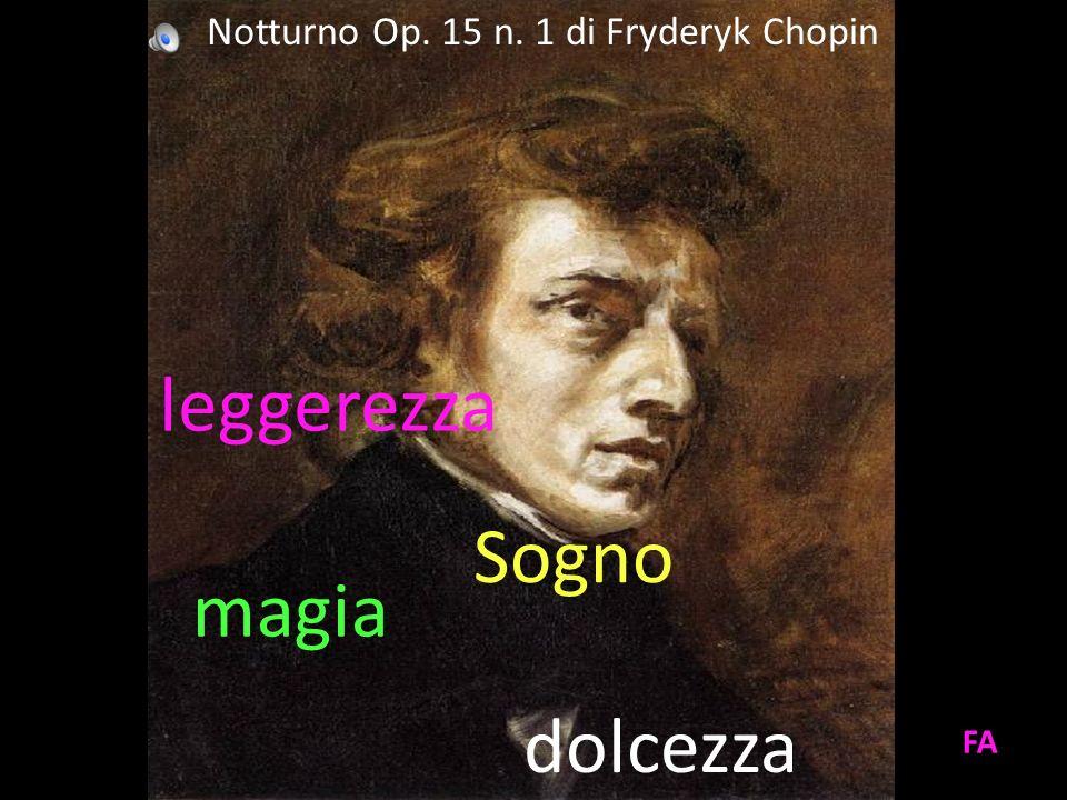 Notturno Op. 15 n. 1 di Fryderyk Chopin