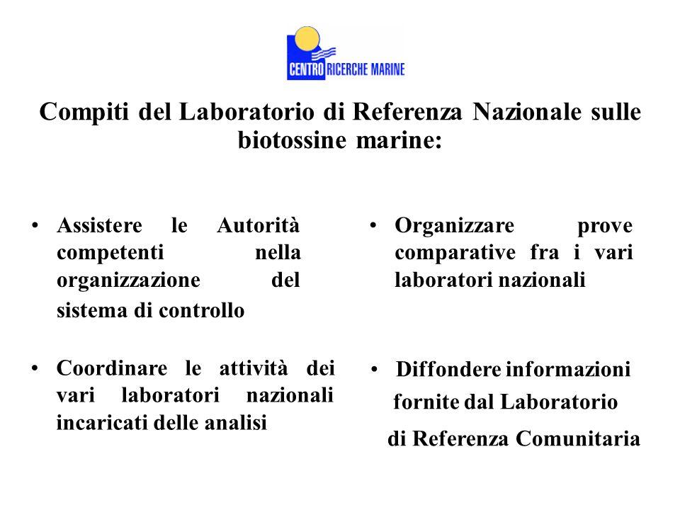 Compiti del Laboratorio di Referenza Nazionale sulle biotossine marine: