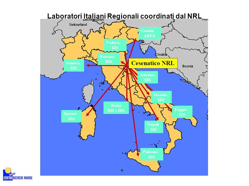 Laboratori Italiani Regionali coordinati dal NRL