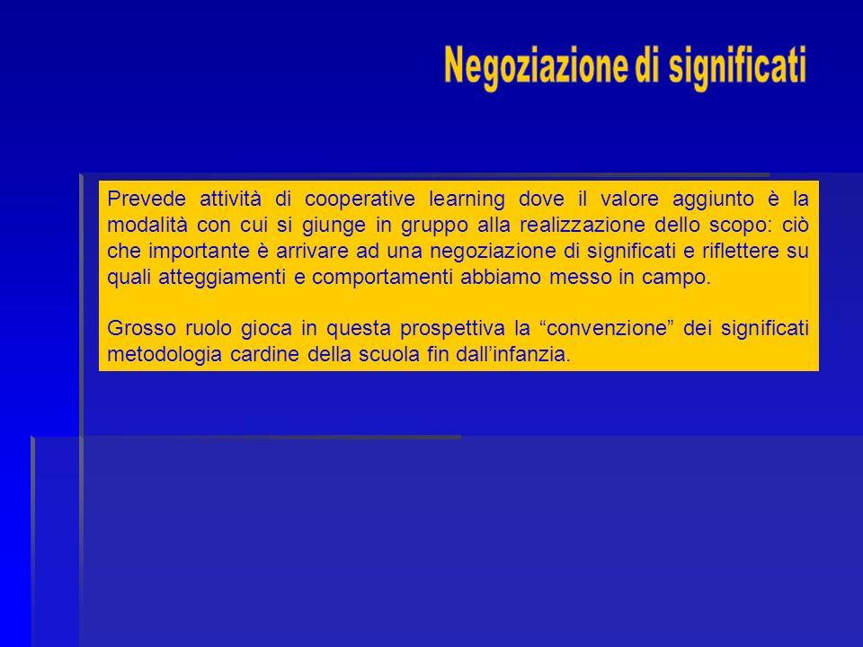 Negoziazione di significati