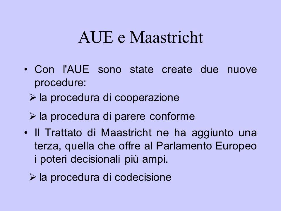 AUE e Maastricht Con l AUE sono state create due nuove procedure: