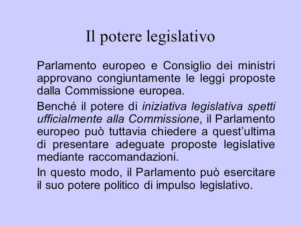 Il potere legislativo Parlamento europeo e Consiglio dei ministri approvano congiuntamente le leggi proposte dalla Commissione europea.