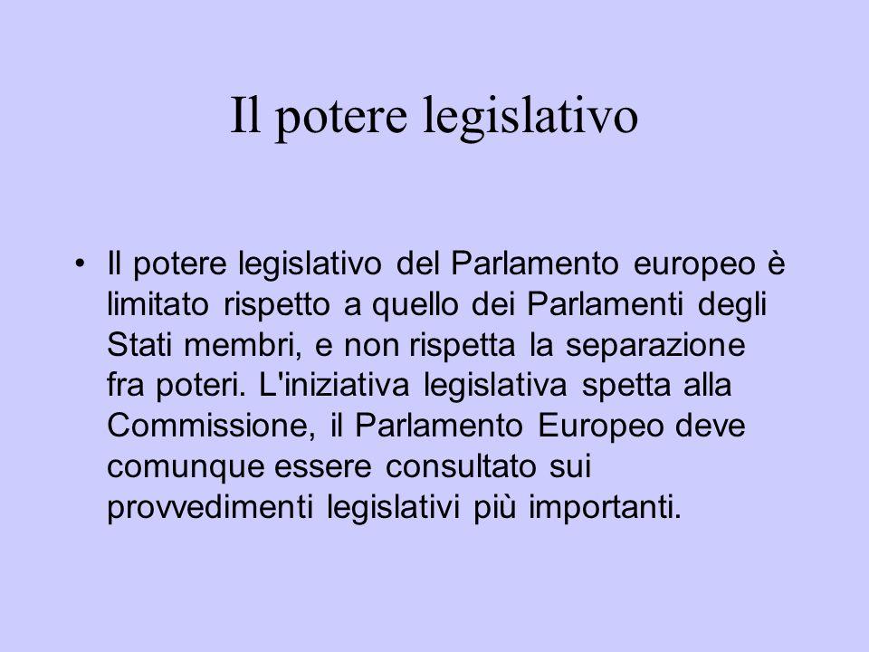Il potere legislativo