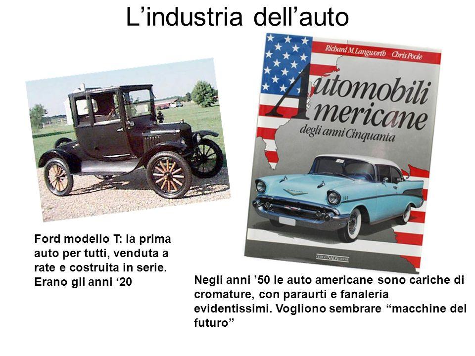 L'industria dell'auto