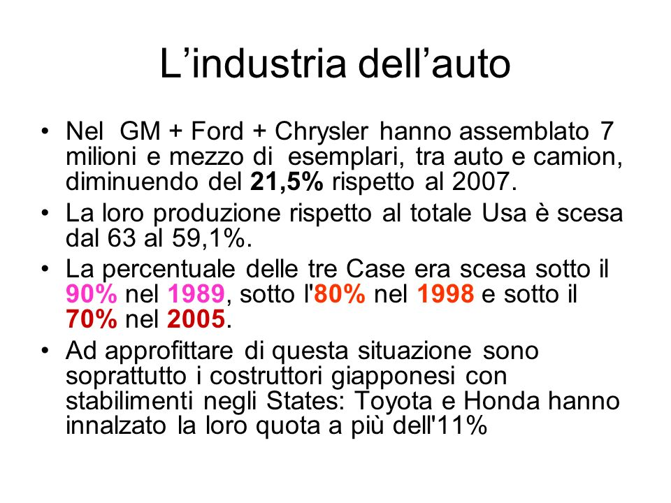 L'industria dell'auto