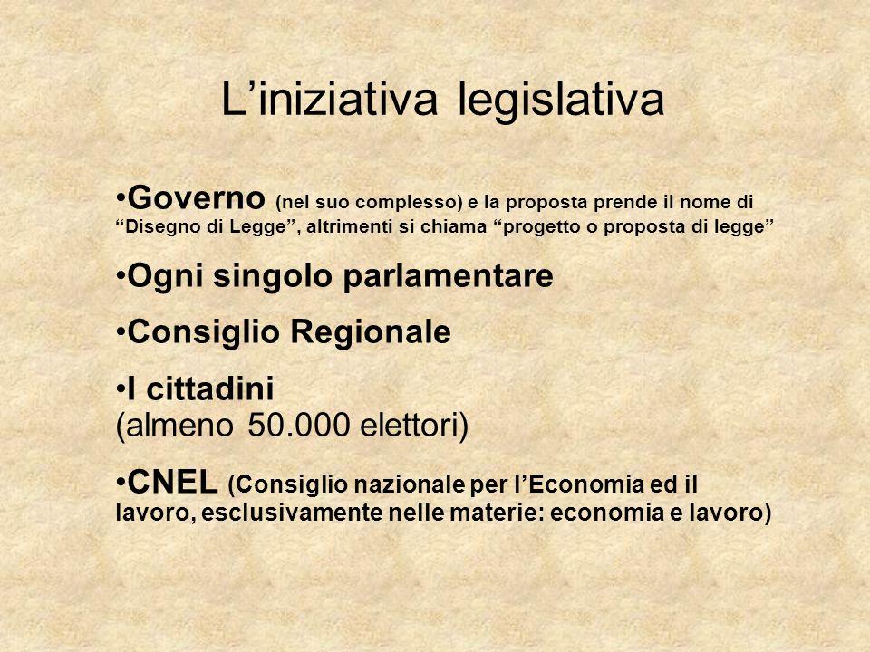 L'iniziativa legislativa