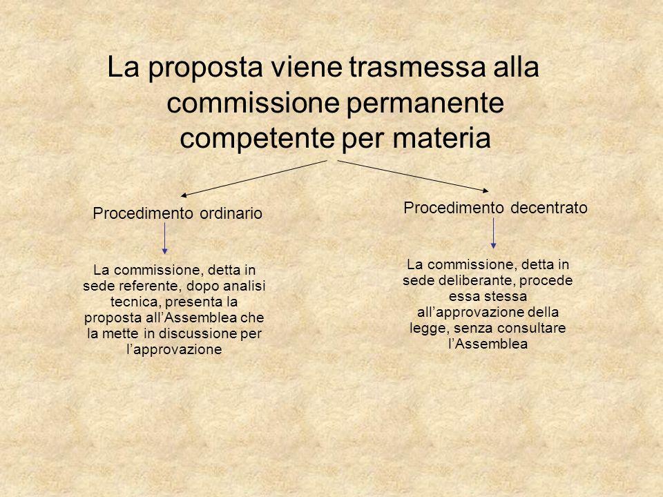 La proposta viene trasmessa alla commissione permanente competente per materia