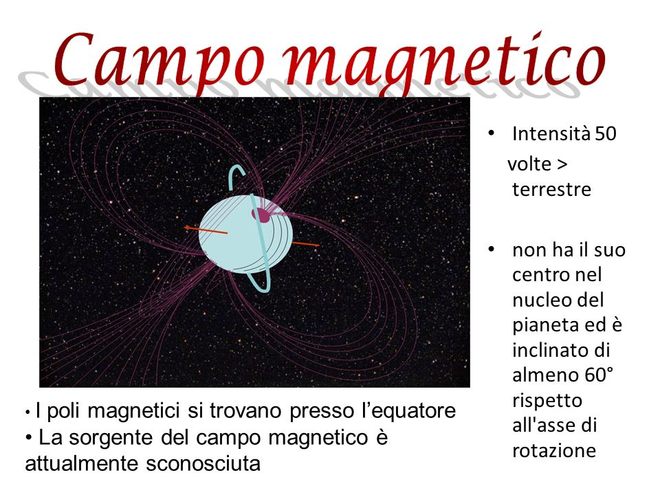 Campo magnetico Intensità 50 volte > terrestre