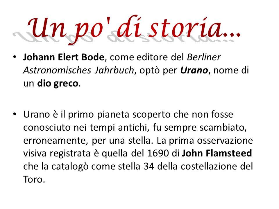 Un po di storia... Johann Elert Bode, come editore del Berliner Astronomisches Jahrbuch, optò per Urano, nome di un dio greco.