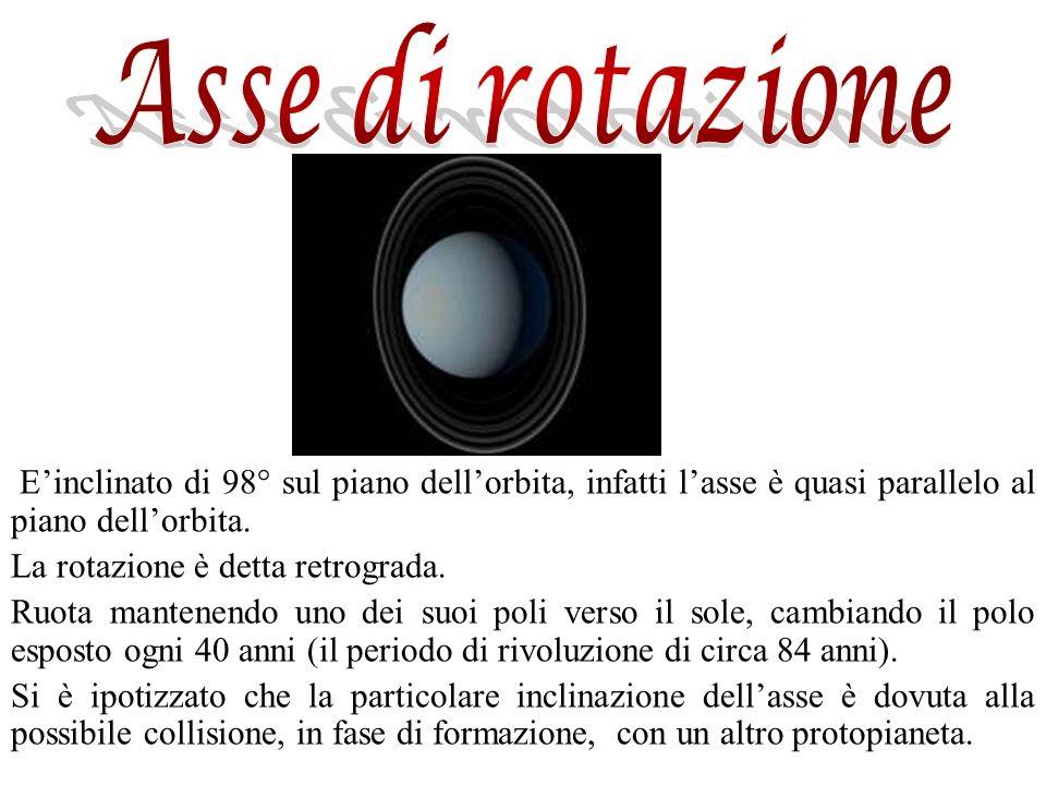 Sistema. Asse di rotazione. E'inclinato di 98° sul piano dell'orbita, infatti l'asse è quasi parallelo al piano dell'orbita.