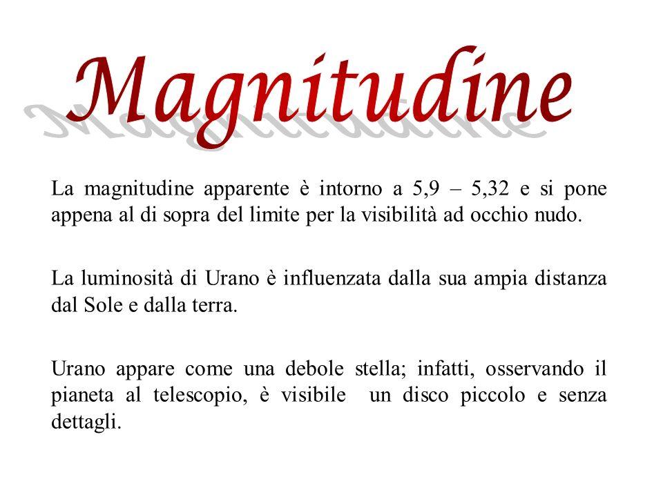 Magnitudine La magnitudine apparente è intorno a 5,9 – 5,32 e si pone appena al di sopra del limite per la visibilità ad occhio nudo.