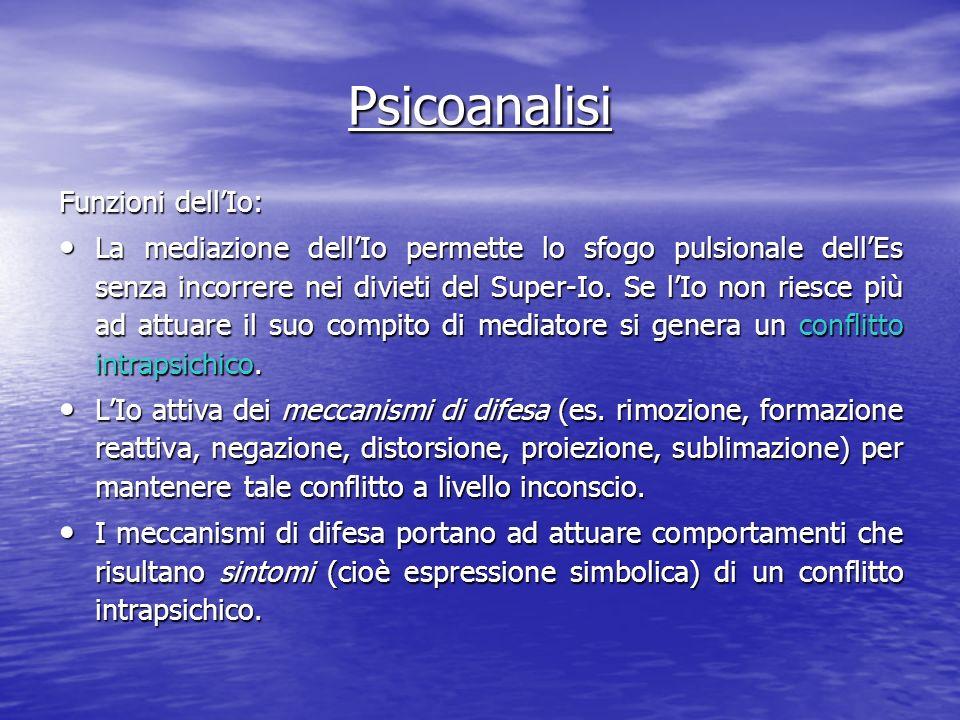 Psicoanalisi Funzioni dell'Io: