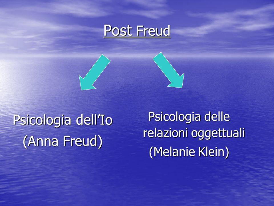 Psicologia delle relazioni oggettuali
