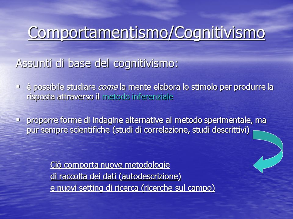 Comportamentismo/Cognitivismo