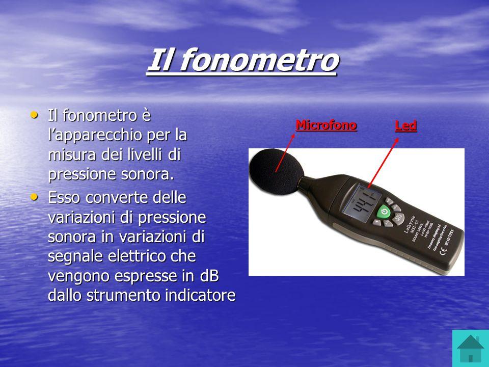Il fonometro Il fonometro è l'apparecchio per la misura dei livelli di pressione sonora.