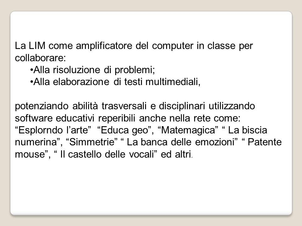 La LIM come amplificatore del computer in classe per collaborare:
