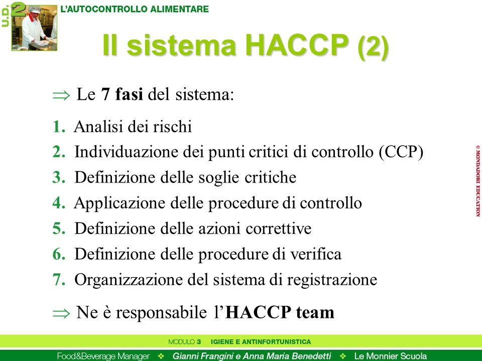 Il sistema HACCP (2) Le 7 fasi del sistema:
