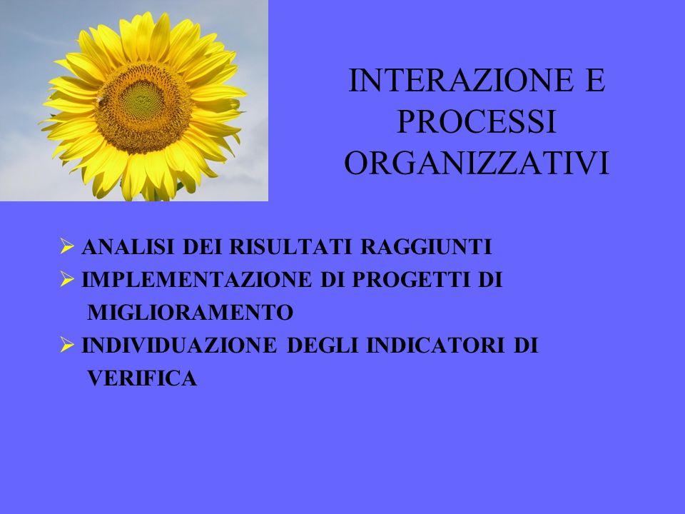 INTERAZIONE E PROCESSI ORGANIZZATIVI